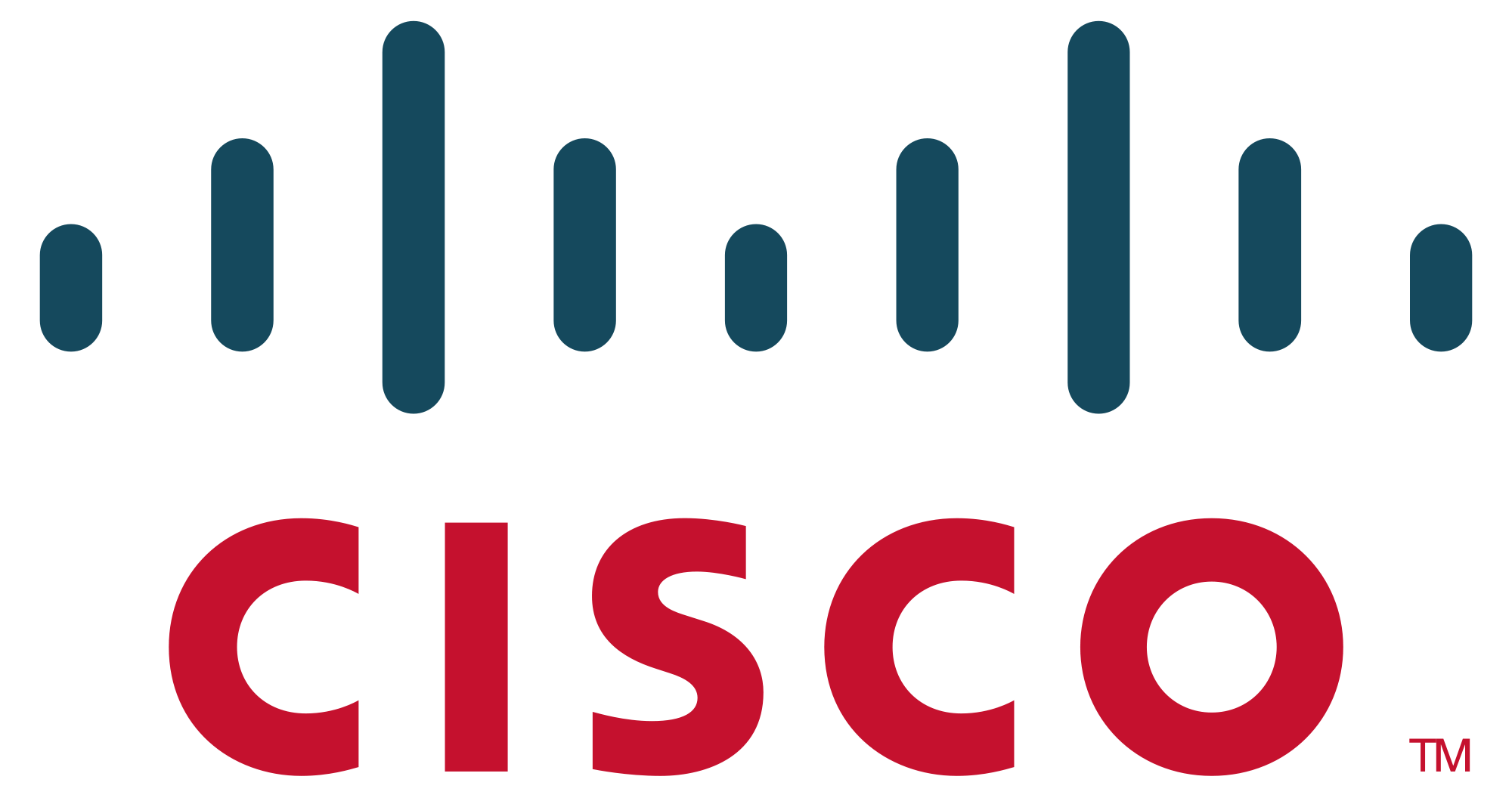 Cisco Products & Services | Cisco TelePresence Management